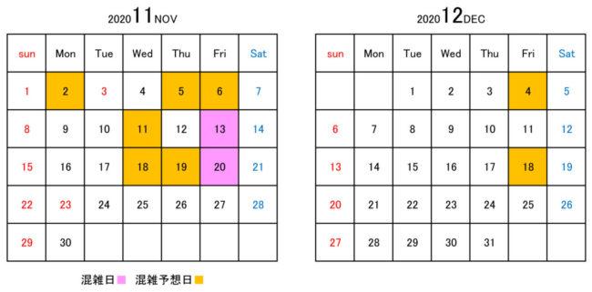 11月12月の混雑予想
